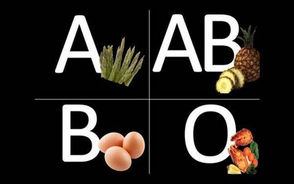 Zásady stravy podle krevních skupin. Budete zdravější a zhubnete